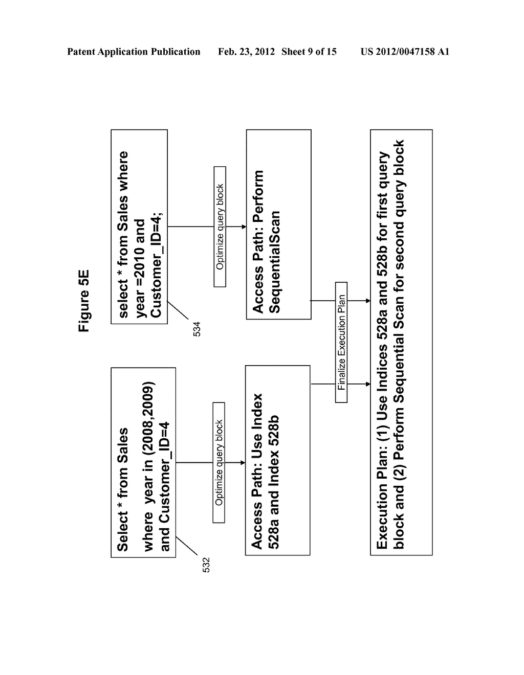 METHOD AND SYSTEM FOR PERFORMING QUERY OPTIMIZATION USING A HYBRID     EXECUTION PLAN - diagram, schematic, and image 10