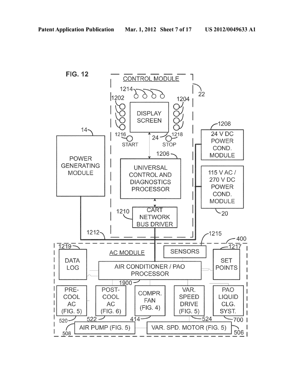 Multi Voltage Power Supply For A Universal Airplane Ground Support