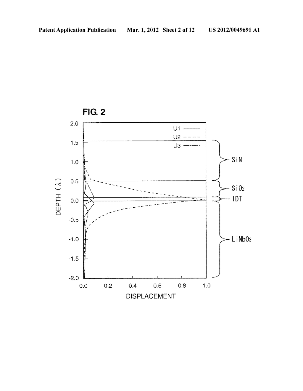 MANUFACTURING METHOD FOR BOUNDARY ACOUSTIC WAVE DEVICE AND BOUNDARY     ACOUSTIC WAVE DEVICE - diagram, schematic, and image 03
