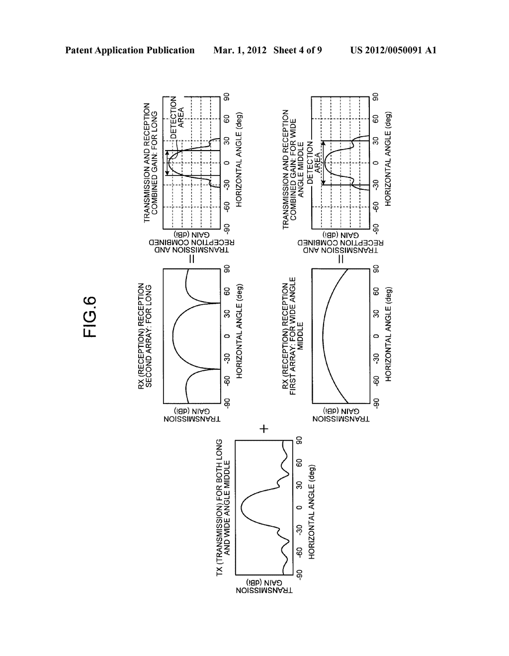 RADAR APPARATUS AND ANTENNA DEVICE - diagram, schematic, and image 05
