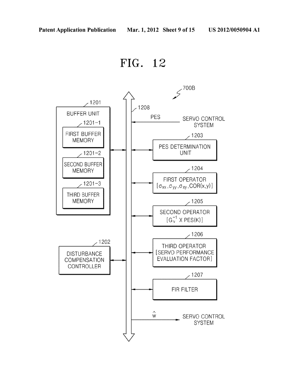 METHOD AND APPARATUS FOR COMPENSATING FOR DISTURBANCE AND DISK DRIVE     EMPLOYING THE SAME - diagram, schematic, and image 10