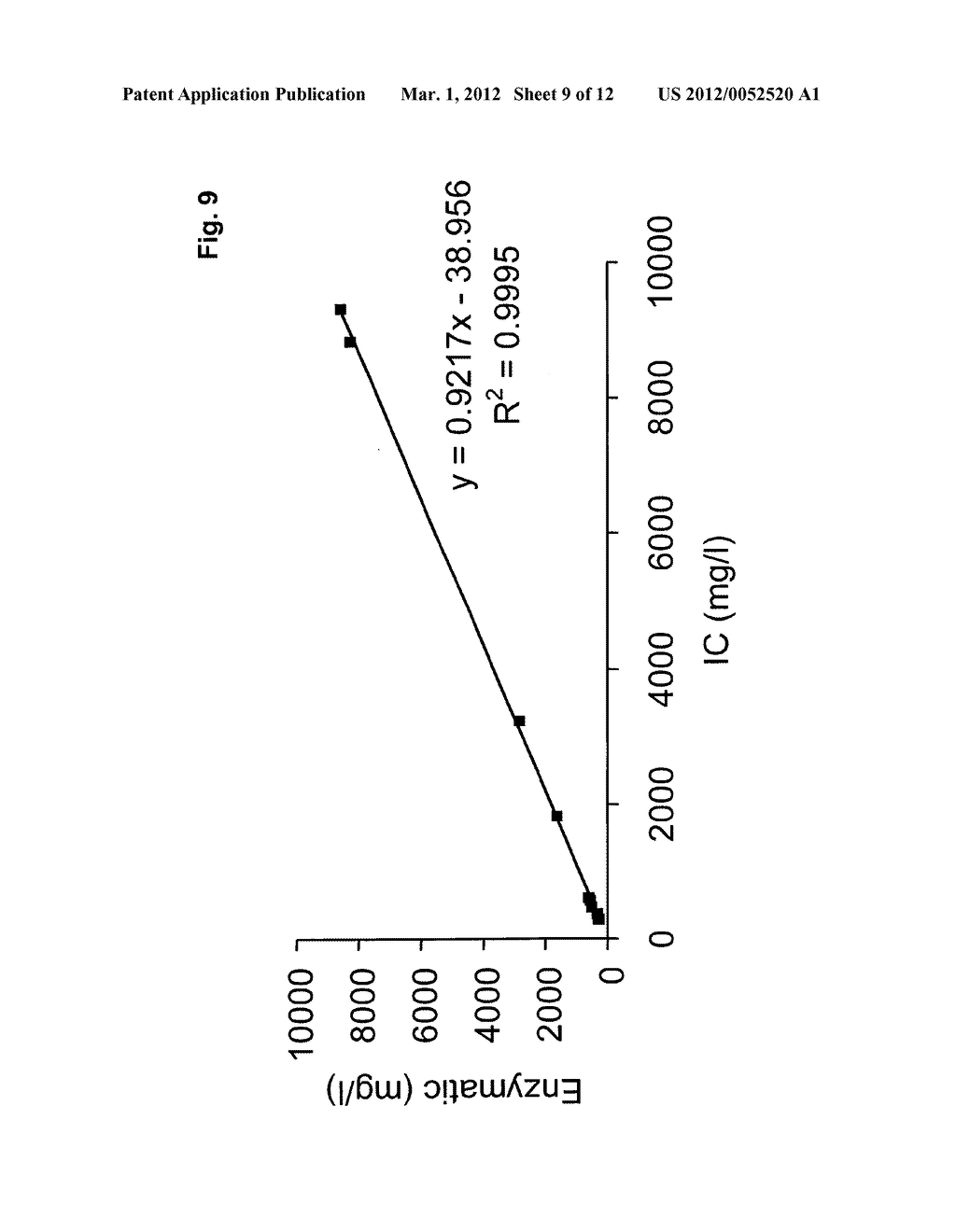 METHODS, COMPOSITIONS AND A KIT SUITABLE FOR DETERMINING THE CONCENTRATION     OF GAMMA-HYDROXY BUTYRIC ACID (GHB) IN A SAMPLE - diagram, schematic, and image 10