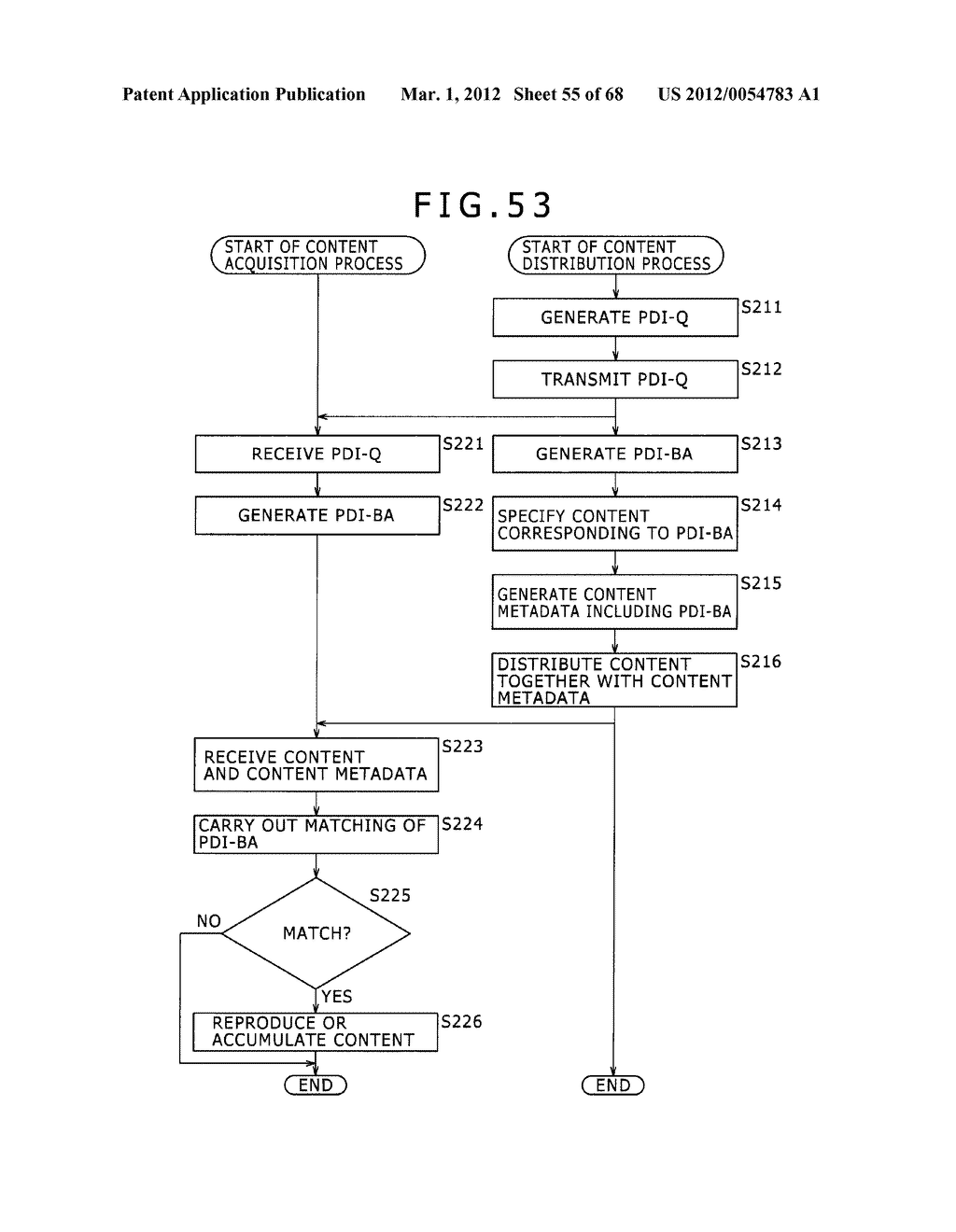 TRANSMISSION APPARATUS AND METHOD, RECEPTION APPARATUS AND METHOD, AND     TRANSMISSION AND RECEPTION SYSTEM - diagram, schematic, and image 56