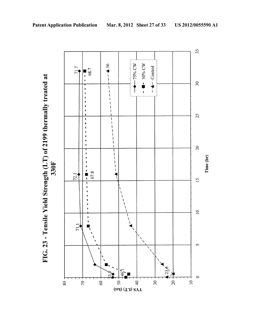 ALUMINUM-LITHIUM ALLOYS, AND METHODS FOR PRODUCING THE SAME - diagram, schematic, and image 28