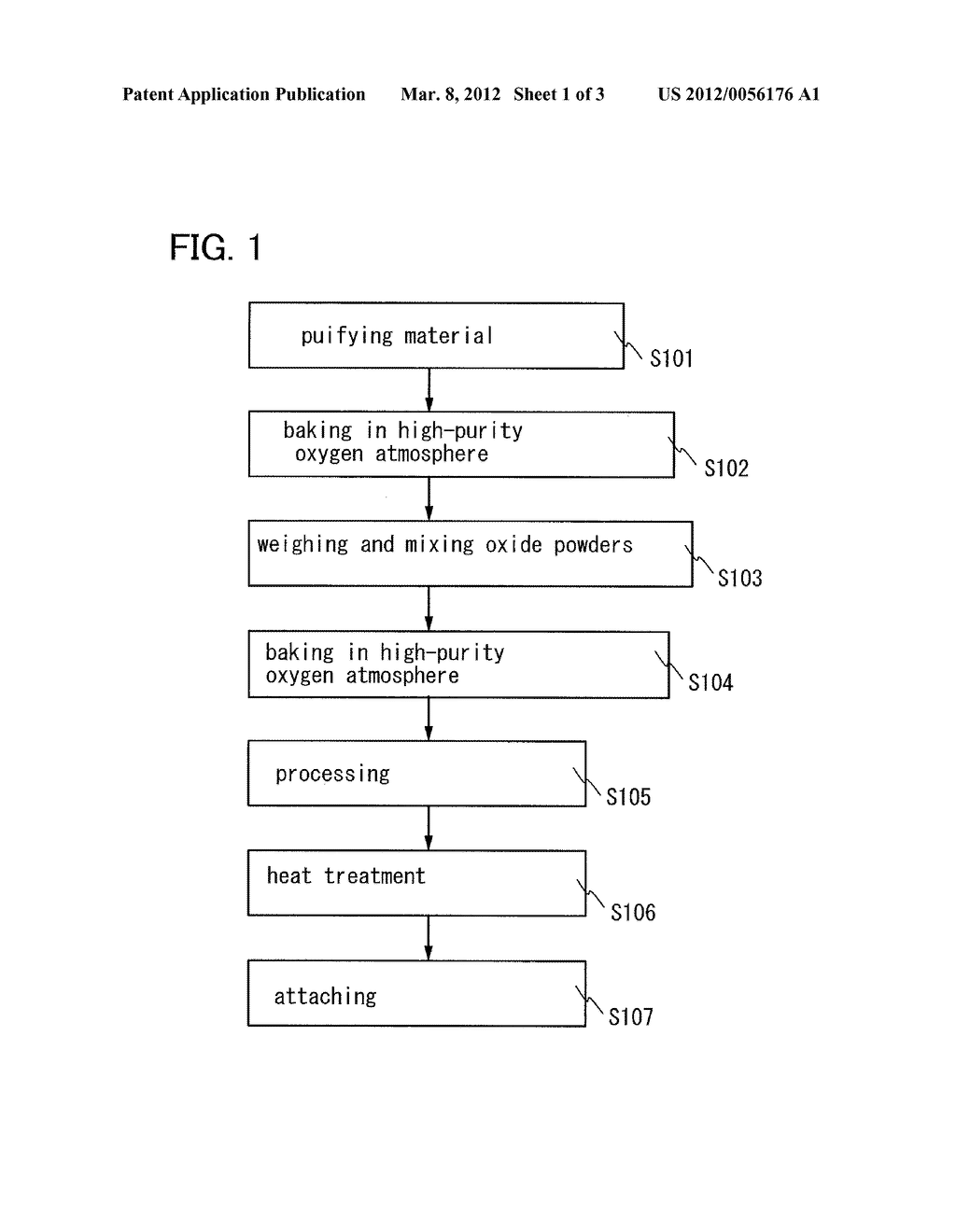 SPUTTERING TARGET AND METHOD FOR MANUFACTURING SEMICONDUCTOR DEVICE - diagram, schematic, and image 02