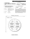 METHOD TO PARAMETERIZE AND RECOGNIZE CIRCULAR GESTURES ON TOUCH SENSITIVE     SURFACES diagram and image