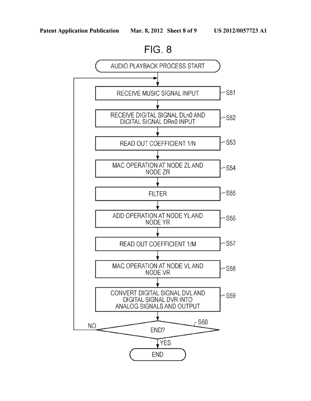 Signal Processing Apparatus and Method - diagram, schematic, and image 09