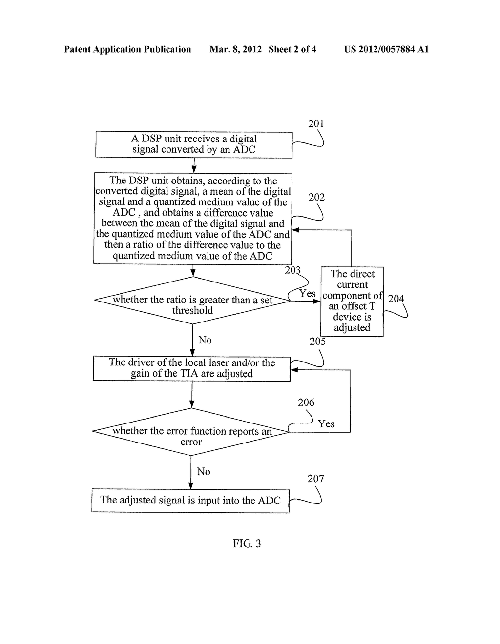 METHOD, APPARATUS, AND SYSTEM FOR FEEDBACK CONTROL OF COHERENT RECEIVER - diagram, schematic, and image 03