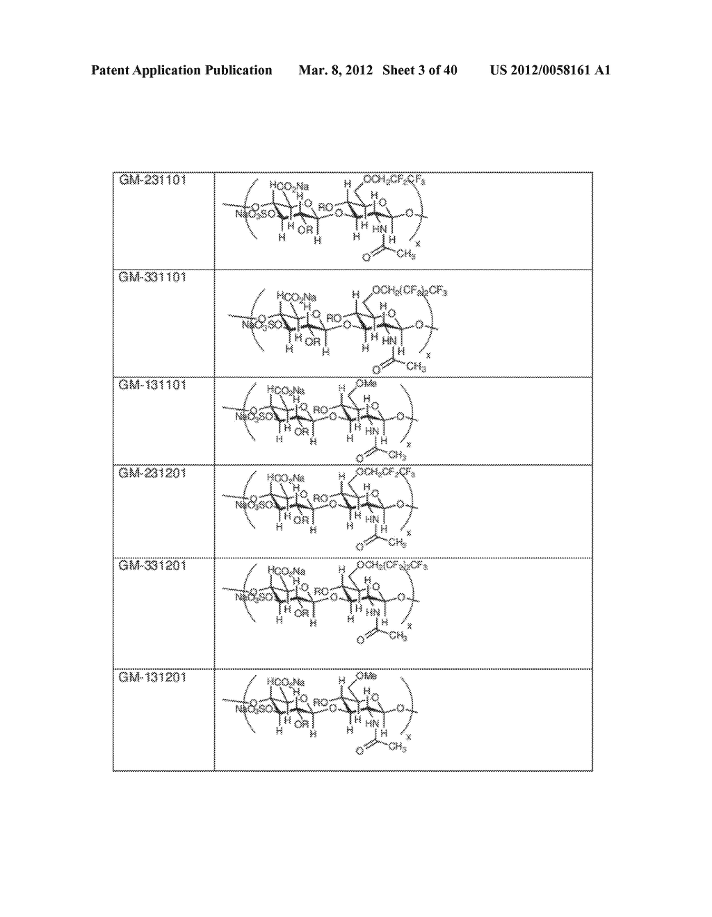 ALKYLATED SEMI SYNTHETIC GLYCOSAMINOGLYCOSAN ETHERS, AND METHODS FOR     MAKING AND USING THEREOF - diagram, schematic, and image 04