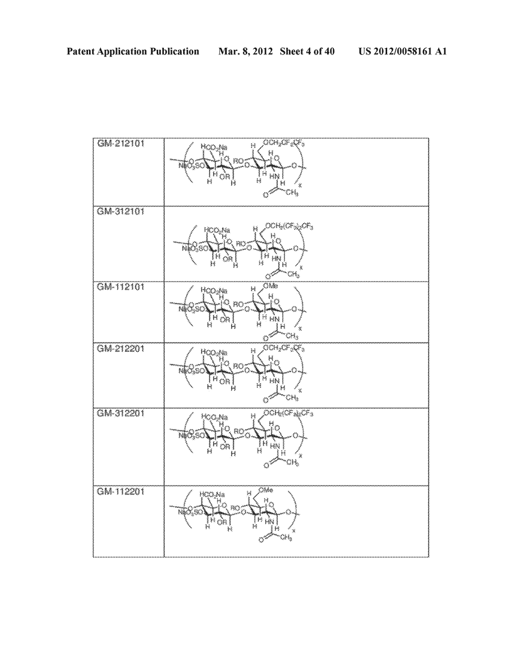 ALKYLATED SEMI SYNTHETIC GLYCOSAMINOGLYCOSAN ETHERS, AND METHODS FOR     MAKING AND USING THEREOF - diagram, schematic, and image 05