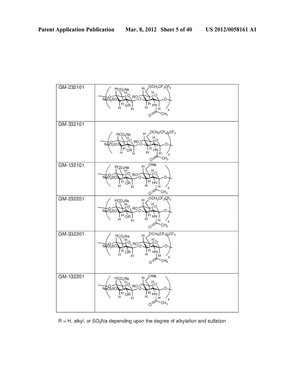 ALKYLATED SEMI SYNTHETIC GLYCOSAMINOGLYCOSAN ETHERS, AND METHODS FOR     MAKING AND USING THEREOF - diagram, schematic, and image 06