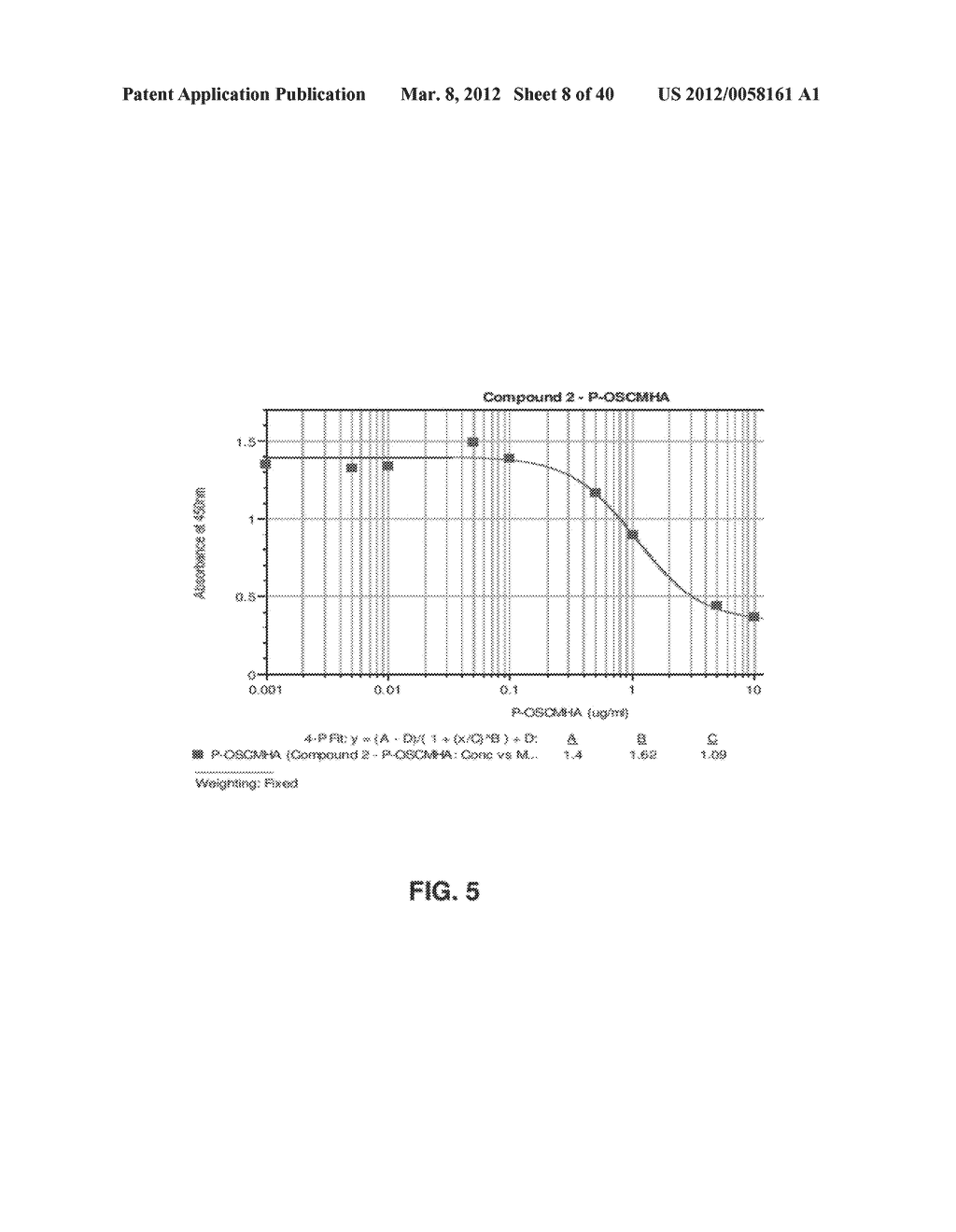 ALKYLATED SEMI SYNTHETIC GLYCOSAMINOGLYCOSAN ETHERS, AND METHODS FOR     MAKING AND USING THEREOF - diagram, schematic, and image 09