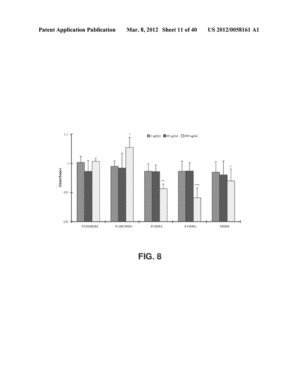 ALKYLATED SEMI SYNTHETIC GLYCOSAMINOGLYCOSAN ETHERS, AND METHODS FOR     MAKING AND USING THEREOF - diagram, schematic, and image 12