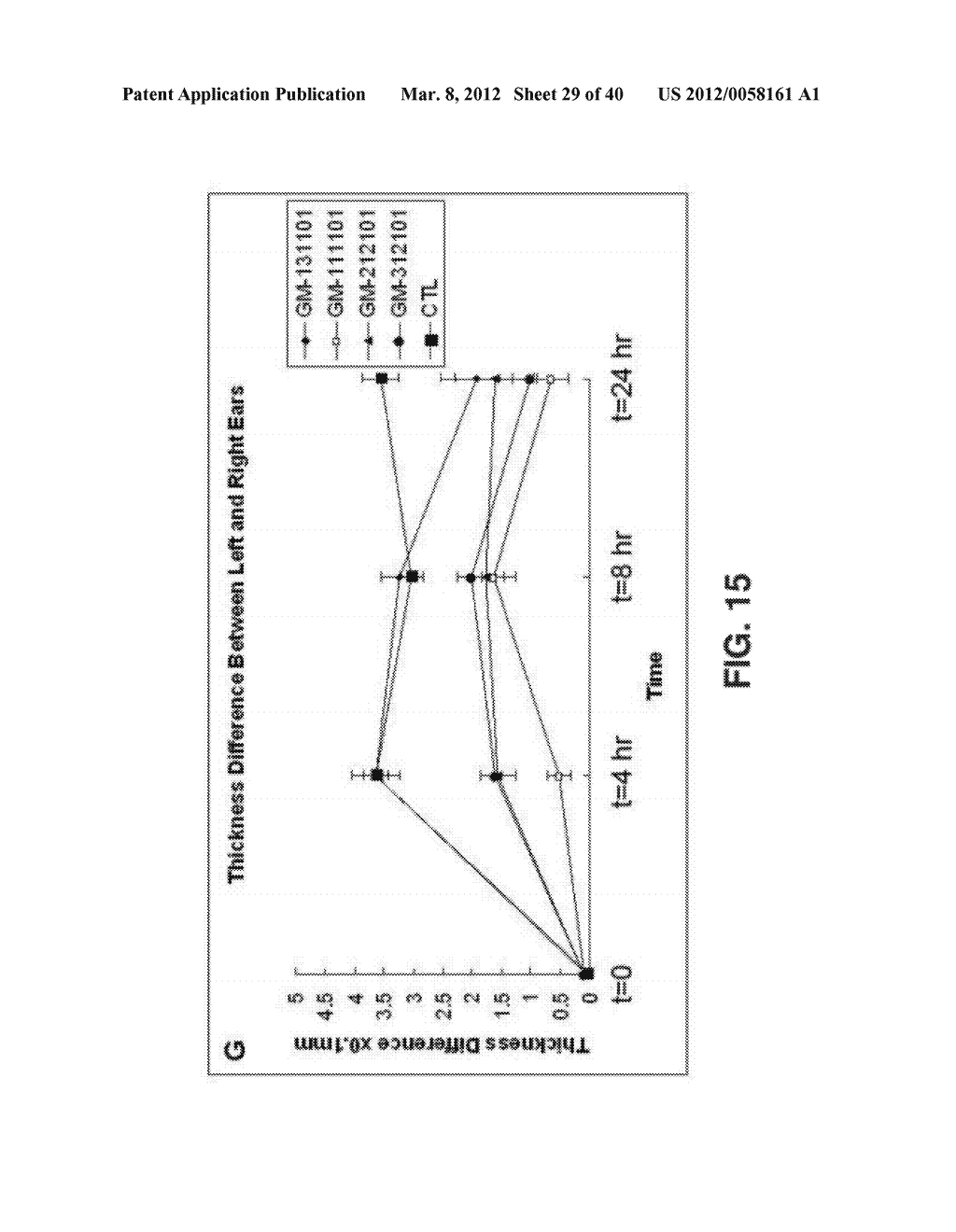 ALKYLATED SEMI SYNTHETIC GLYCOSAMINOGLYCOSAN ETHERS, AND METHODS FOR     MAKING AND USING THEREOF - diagram, schematic, and image 30