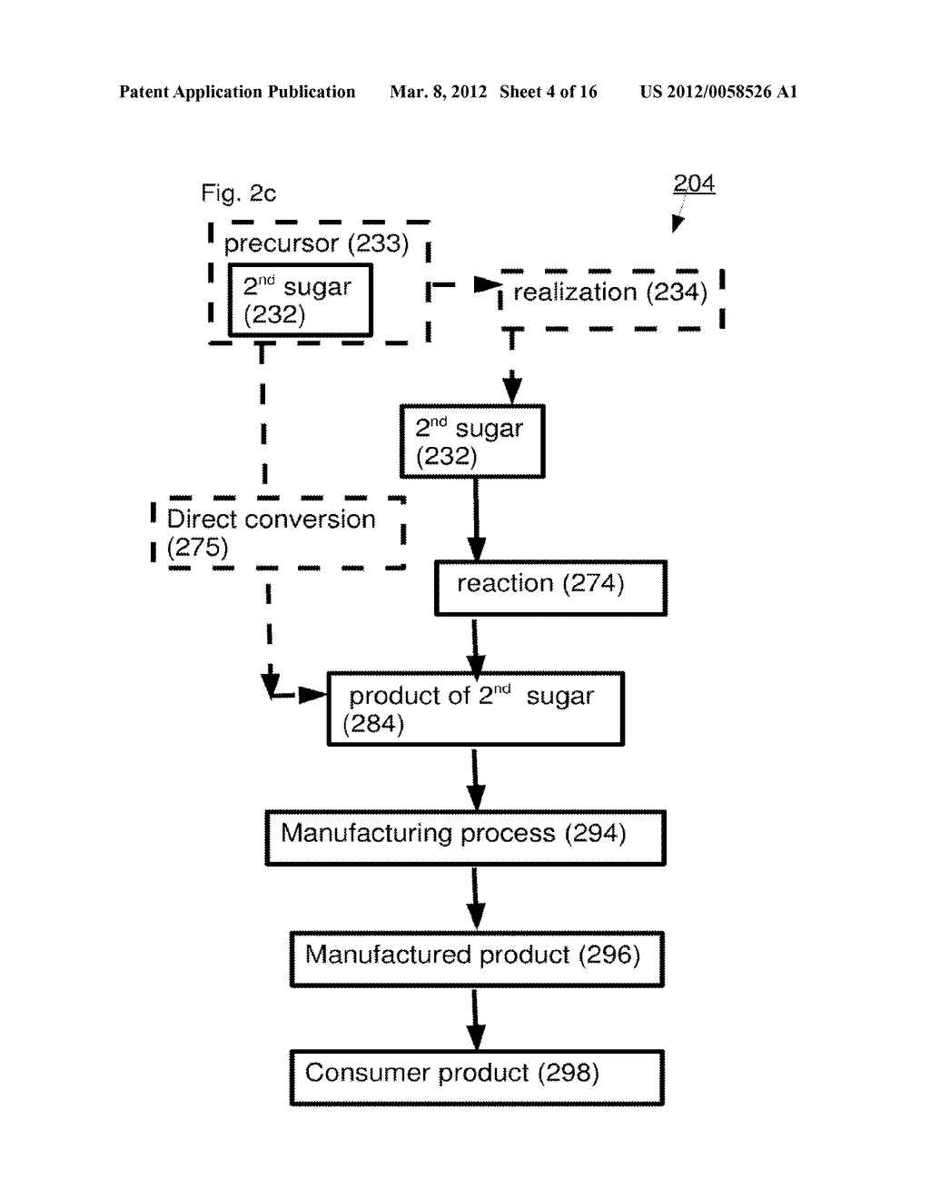 Methods and Systems for Processing Sugar Mixtures and Resultant     Compositions - diagram, schematic, and image 05