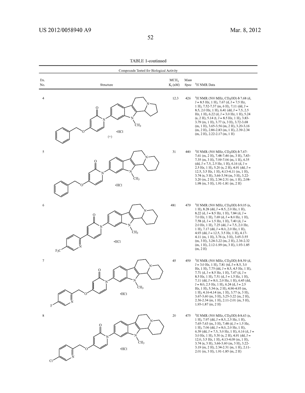 AZINONE-SUBSTITUTED AZAPOLYCYCLE MCH-1 ANTAGONISTS, METHODS OF MAKING, AND     USE THEREOF - diagram, schematic, and image 53
