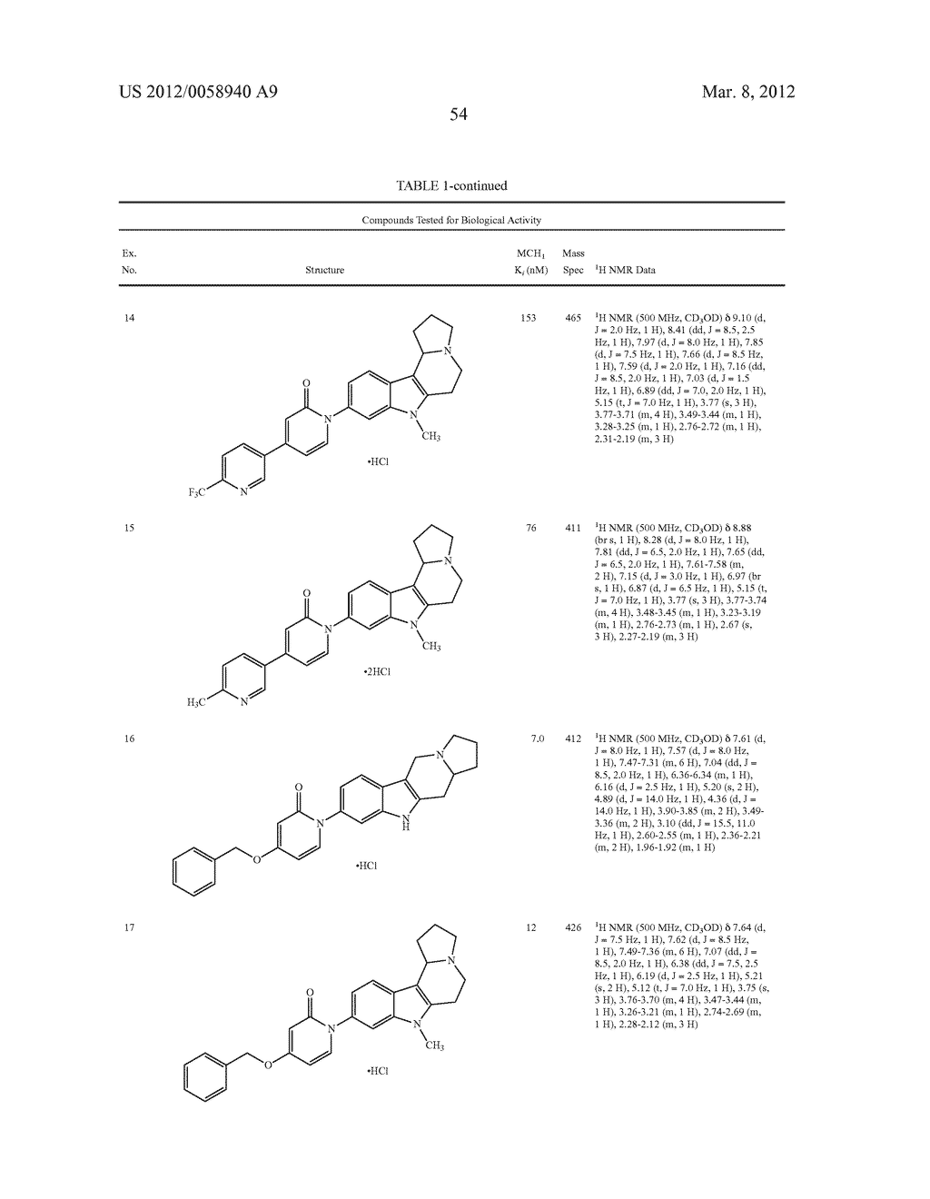 AZINONE-SUBSTITUTED AZAPOLYCYCLE MCH-1 ANTAGONISTS, METHODS OF MAKING, AND     USE THEREOF - diagram, schematic, and image 55