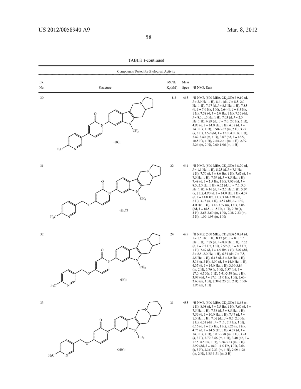 AZINONE-SUBSTITUTED AZAPOLYCYCLE MCH-1 ANTAGONISTS, METHODS OF MAKING, AND     USE THEREOF - diagram, schematic, and image 59