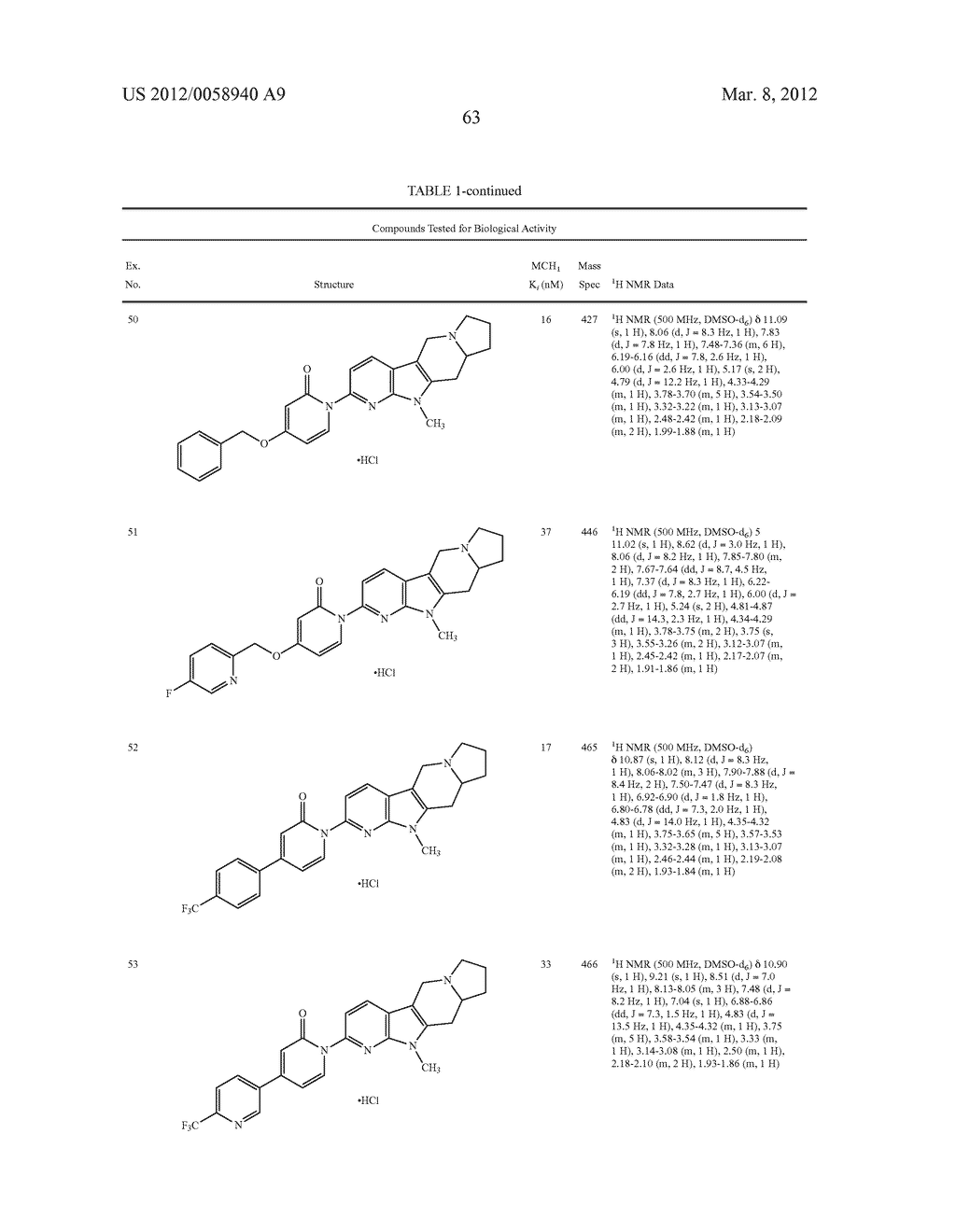 AZINONE-SUBSTITUTED AZAPOLYCYCLE MCH-1 ANTAGONISTS, METHODS OF MAKING, AND     USE THEREOF - diagram, schematic, and image 64