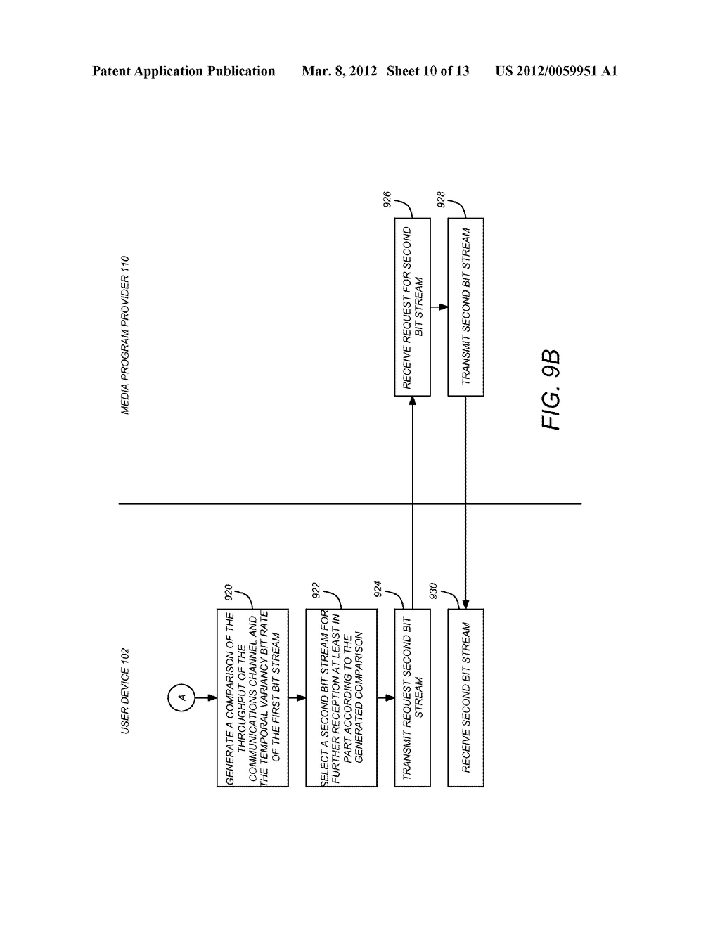 METHOD AND APPARATUS FOR ADAPTIVE BIT RATE SWITCHING - diagram, schematic, and image 11