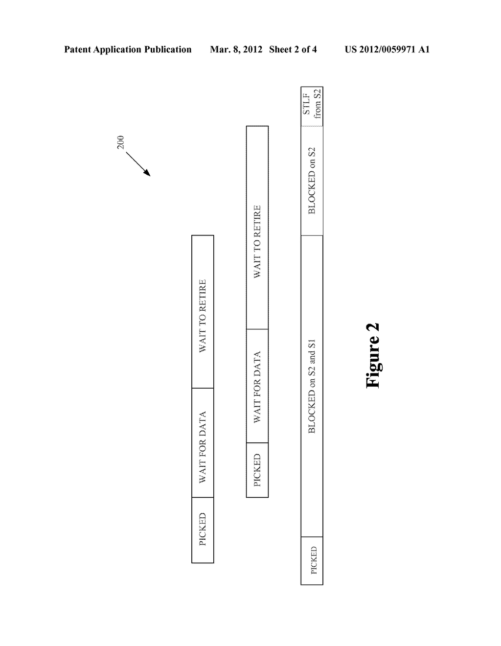 METHOD AND APPARATUS FOR HANDLING CRITICAL BLOCKING OF STORE-TO-LOAD     FORWARDING - diagram, schematic, and image 03