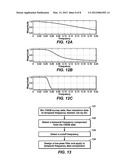 Method For Spatial Filtering of Electromagnetic Survey Data diagram and image