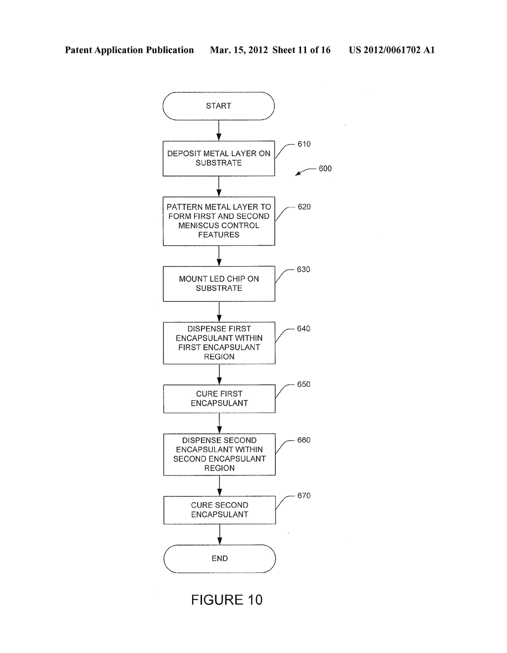Submounts for Semiconductor Light Emitting Devices and Methods of Forming     Packaged Light Emitting Devices Including Dispensed Encapsulants - diagram, schematic, and image 12