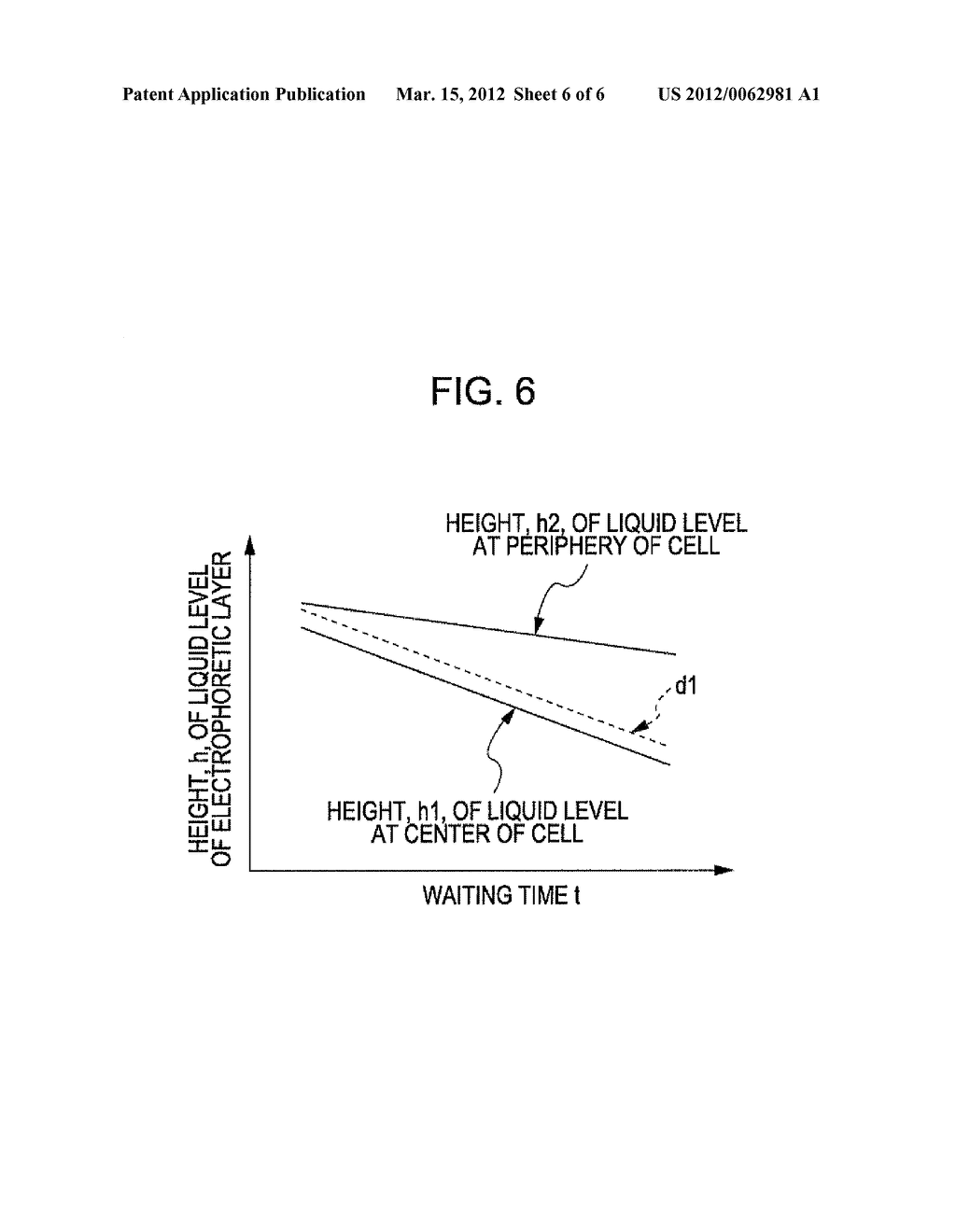 ELECTRO-OPTICAL DISPLAY DEVICE AND PROCESS FOR MANUFACTURING THE SAME - diagram, schematic, and image 07