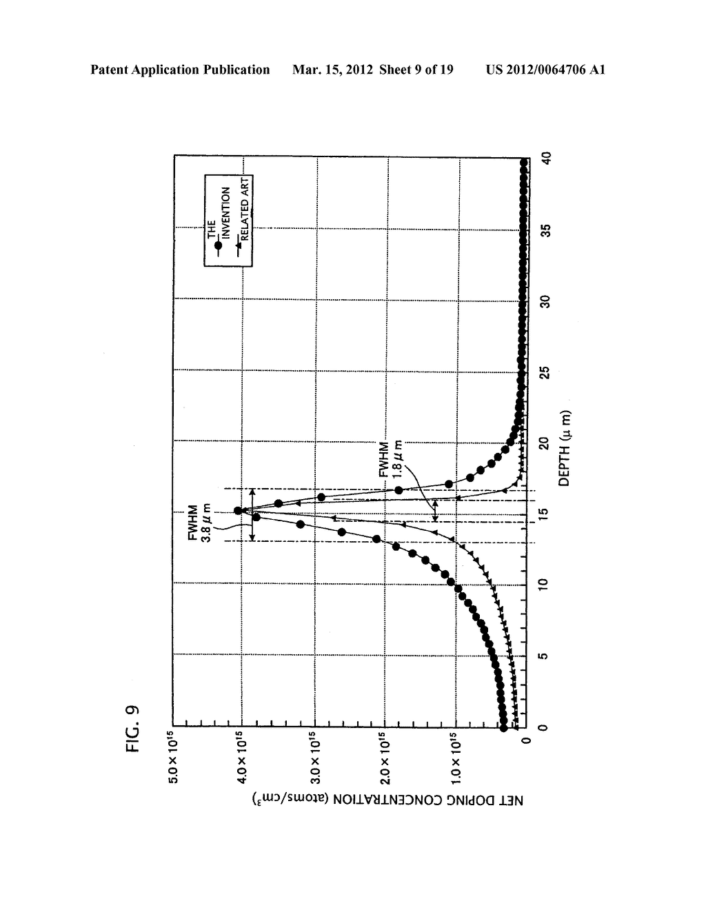 SEMICONDCUTOR DEVICE AND METHOD OF PRODUCING THE SAME - diagram, schematic, and image 10