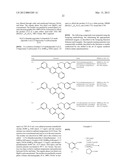 PYRAZINE CARBOXAMIDE OREXIN RECEPTOR ANTAGONISTS diagram and image
