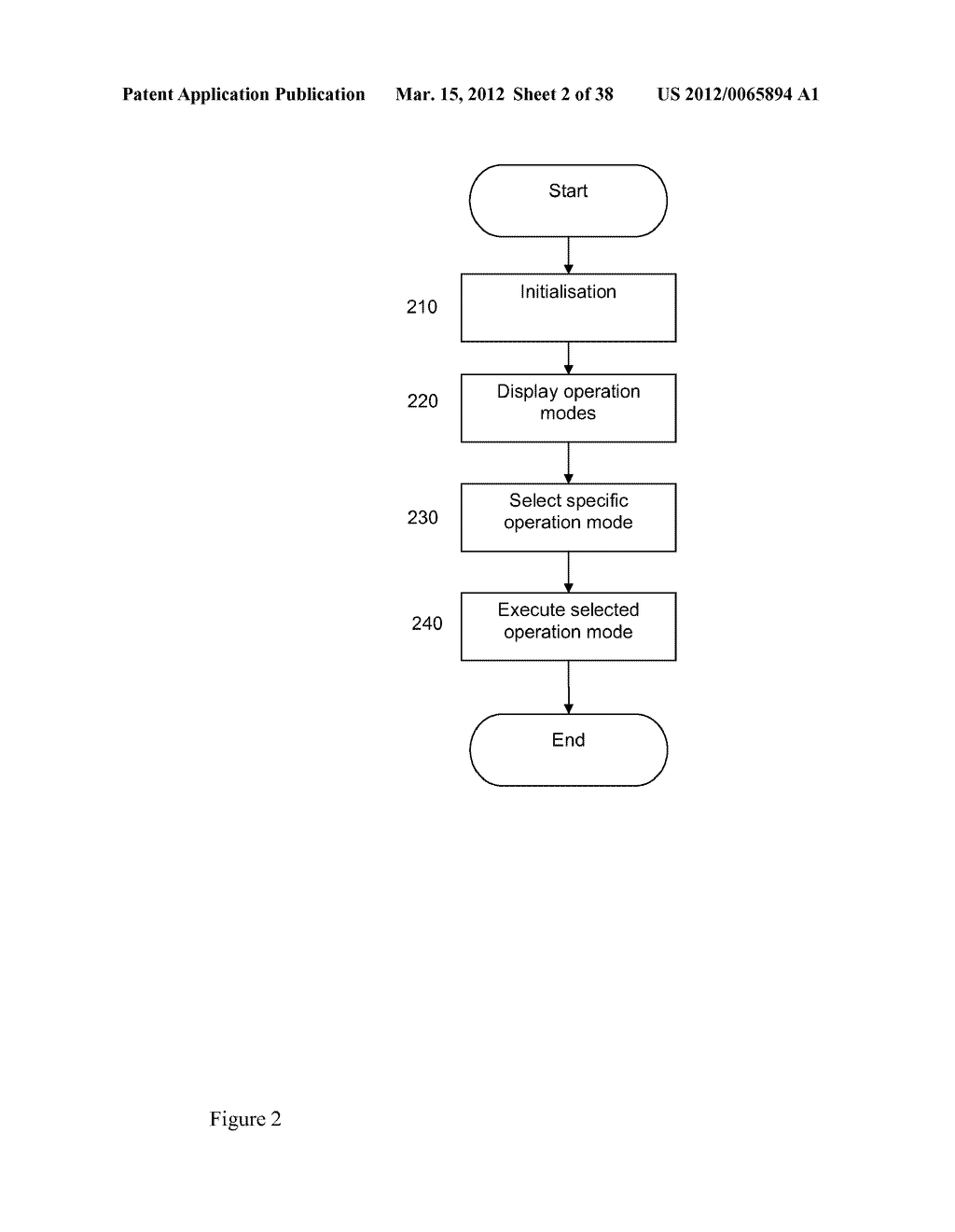 MEDICAL SYSTEM AND METHOD FOR PROVIDING GLYCEMIC CONTROL BASED ON GLYCEMIC     RESPONSE INFORMATION - diagram, schematic, and image 03