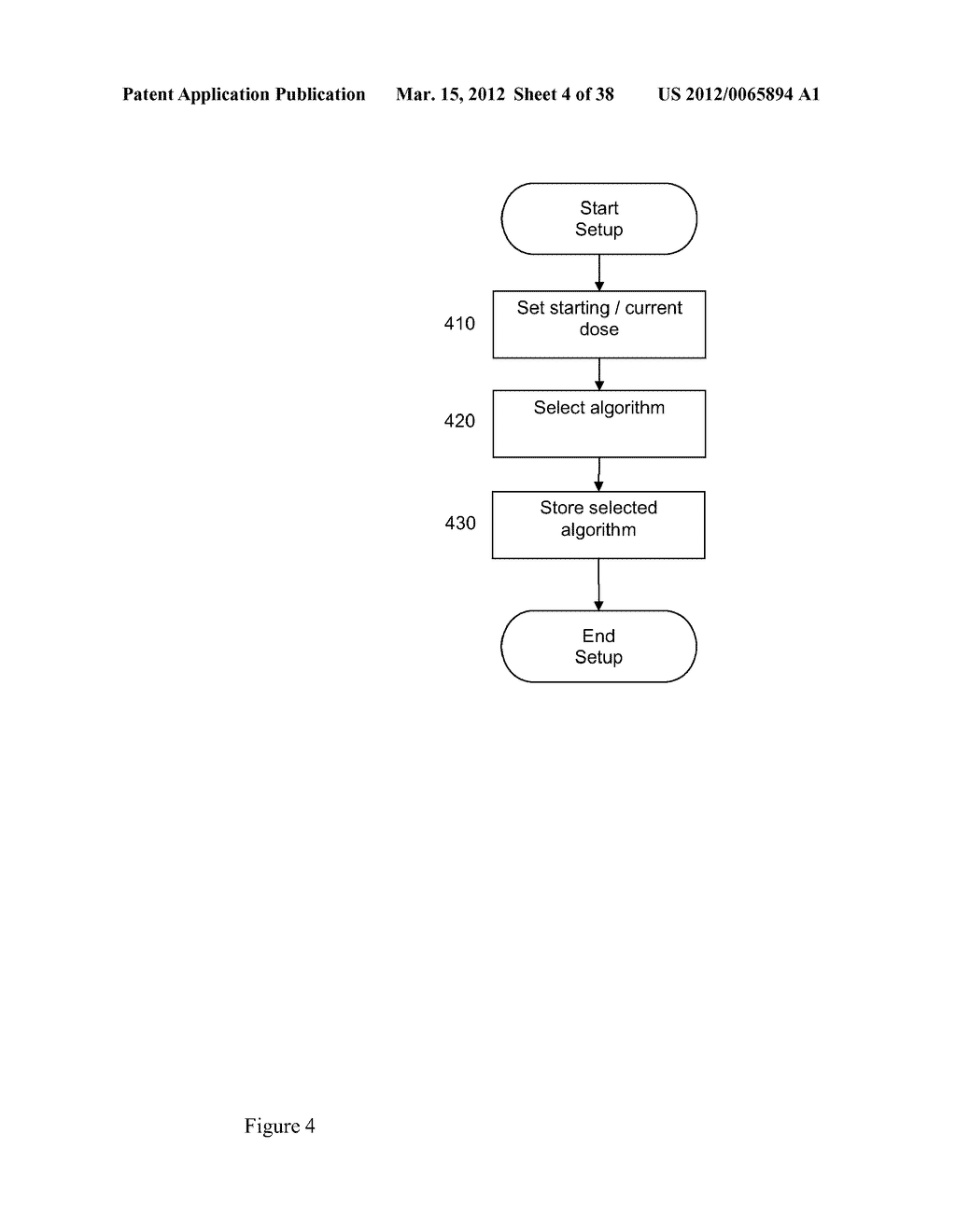 MEDICAL SYSTEM AND METHOD FOR PROVIDING GLYCEMIC CONTROL BASED ON GLYCEMIC     RESPONSE INFORMATION - diagram, schematic, and image 05