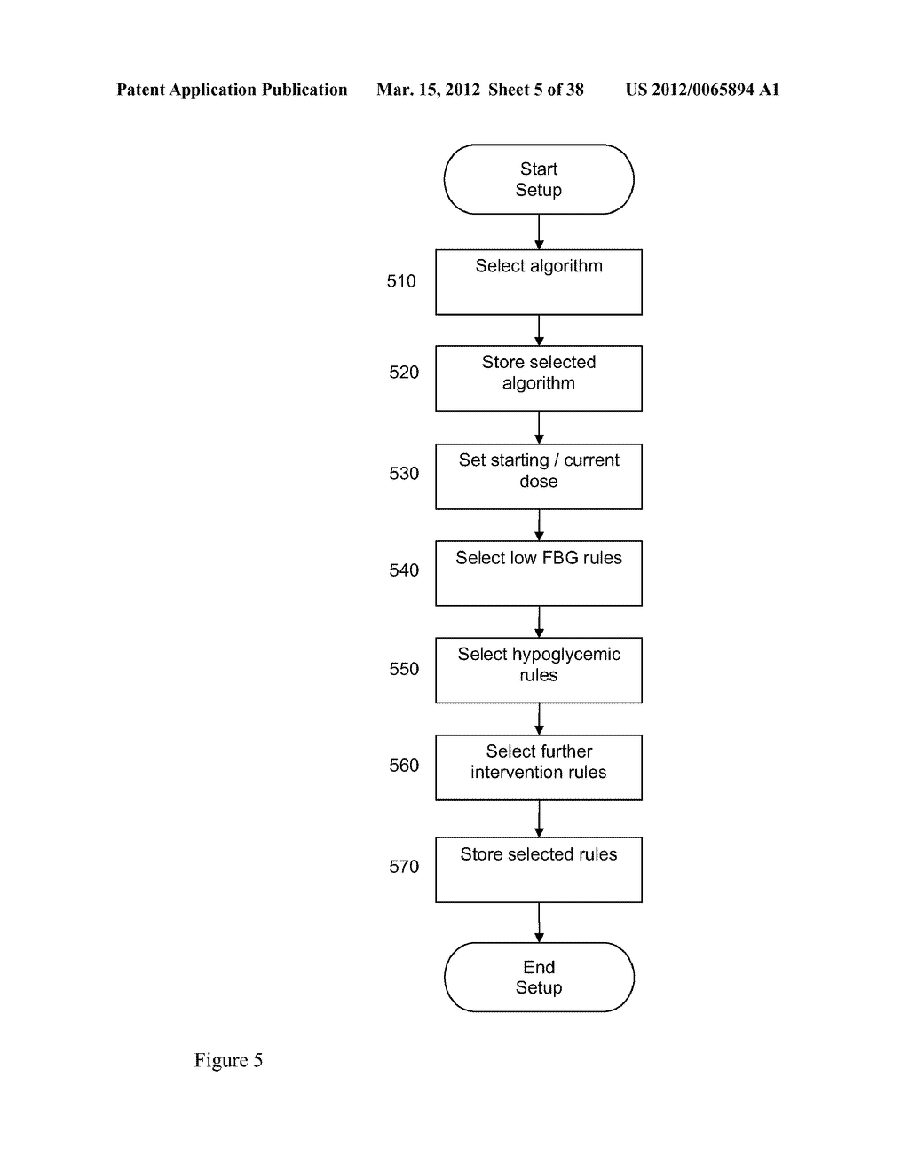 MEDICAL SYSTEM AND METHOD FOR PROVIDING GLYCEMIC CONTROL BASED ON GLYCEMIC     RESPONSE INFORMATION - diagram, schematic, and image 06