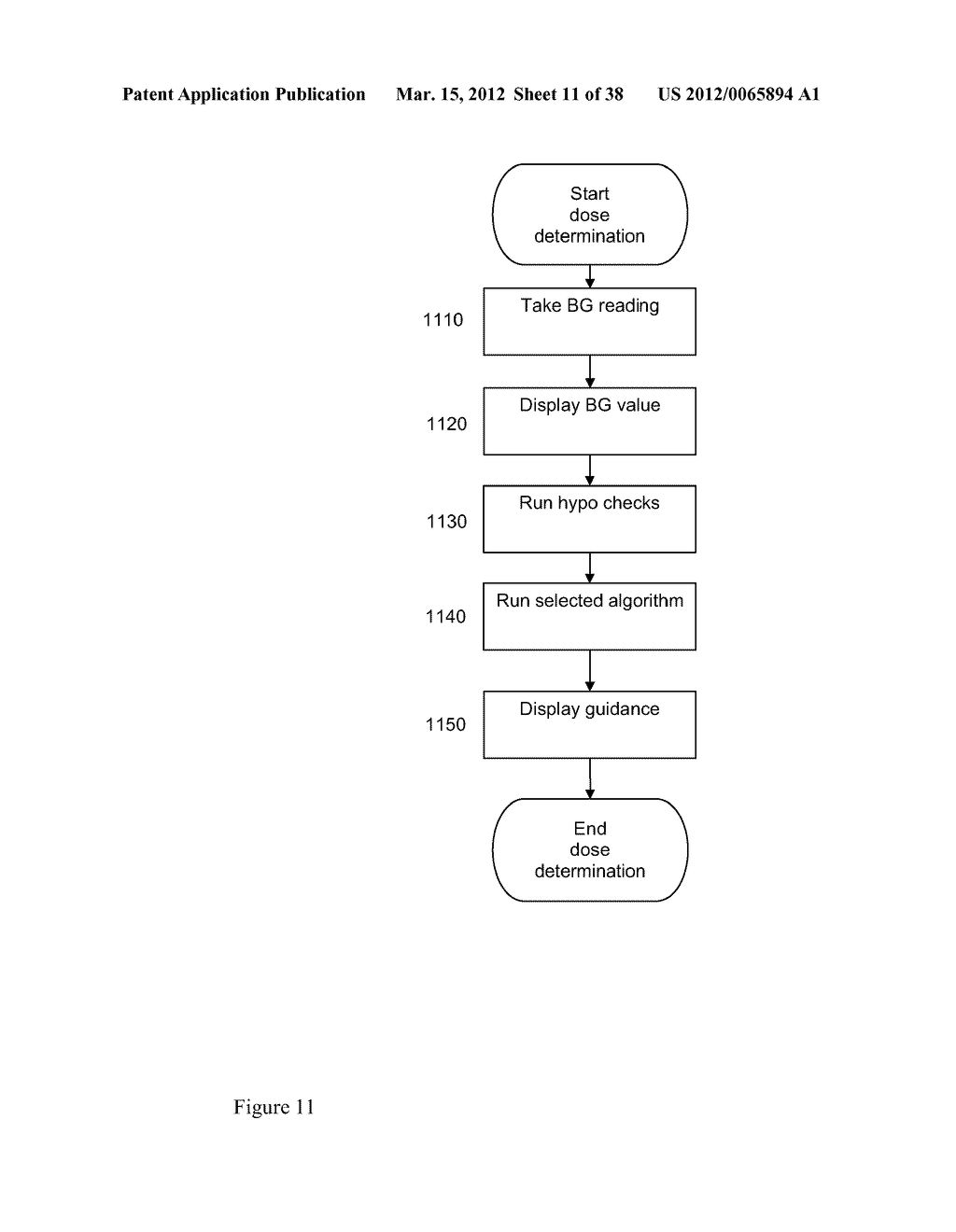 MEDICAL SYSTEM AND METHOD FOR PROVIDING GLYCEMIC CONTROL BASED ON GLYCEMIC     RESPONSE INFORMATION - diagram, schematic, and image 12