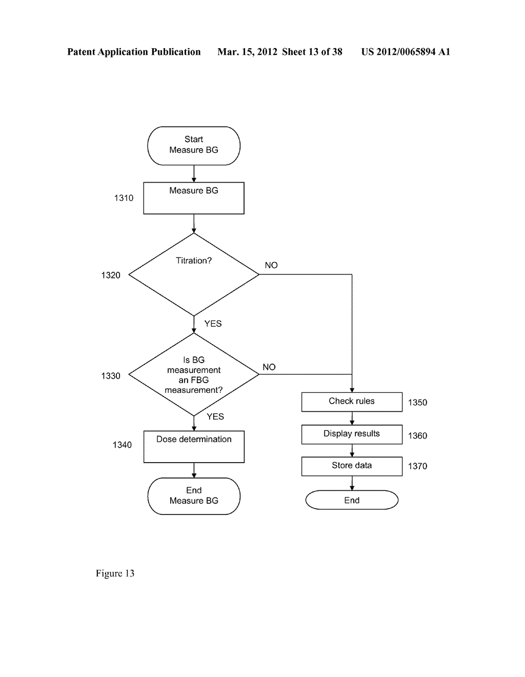 MEDICAL SYSTEM AND METHOD FOR PROVIDING GLYCEMIC CONTROL BASED ON GLYCEMIC     RESPONSE INFORMATION - diagram, schematic, and image 14