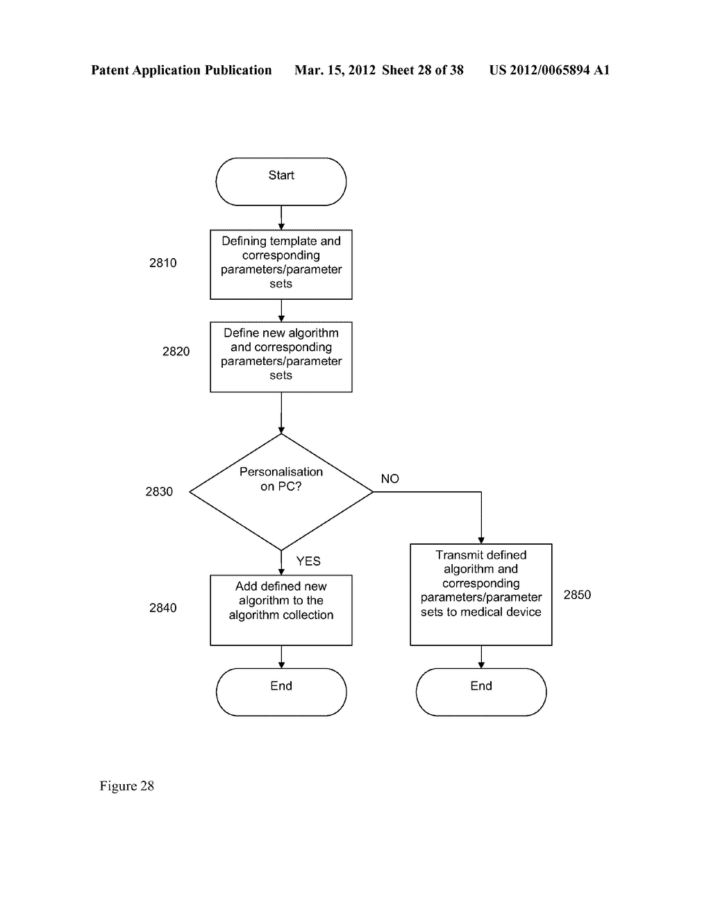 MEDICAL SYSTEM AND METHOD FOR PROVIDING GLYCEMIC CONTROL BASED ON GLYCEMIC     RESPONSE INFORMATION - diagram, schematic, and image 29