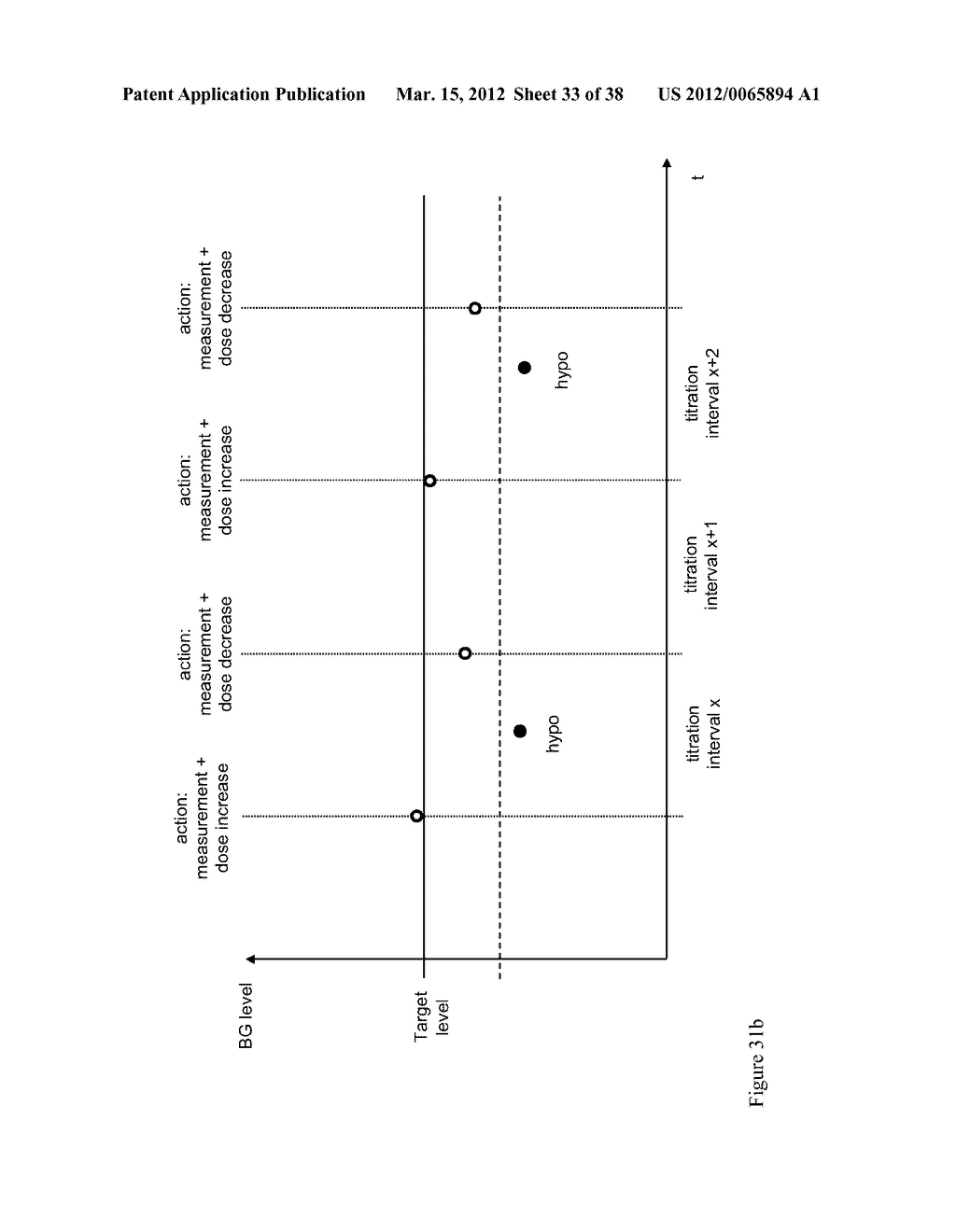 MEDICAL SYSTEM AND METHOD FOR PROVIDING GLYCEMIC CONTROL BASED ON GLYCEMIC     RESPONSE INFORMATION - diagram, schematic, and image 34