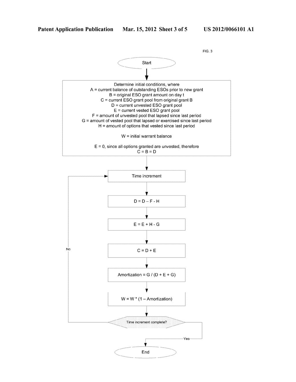 METHOD AND SYSTEM FOR CREATING AND MARKETING EMPLOYEE STOCK OPTION MIRROR     IMAGE WARRANTS - diagram, schematic, and image 04