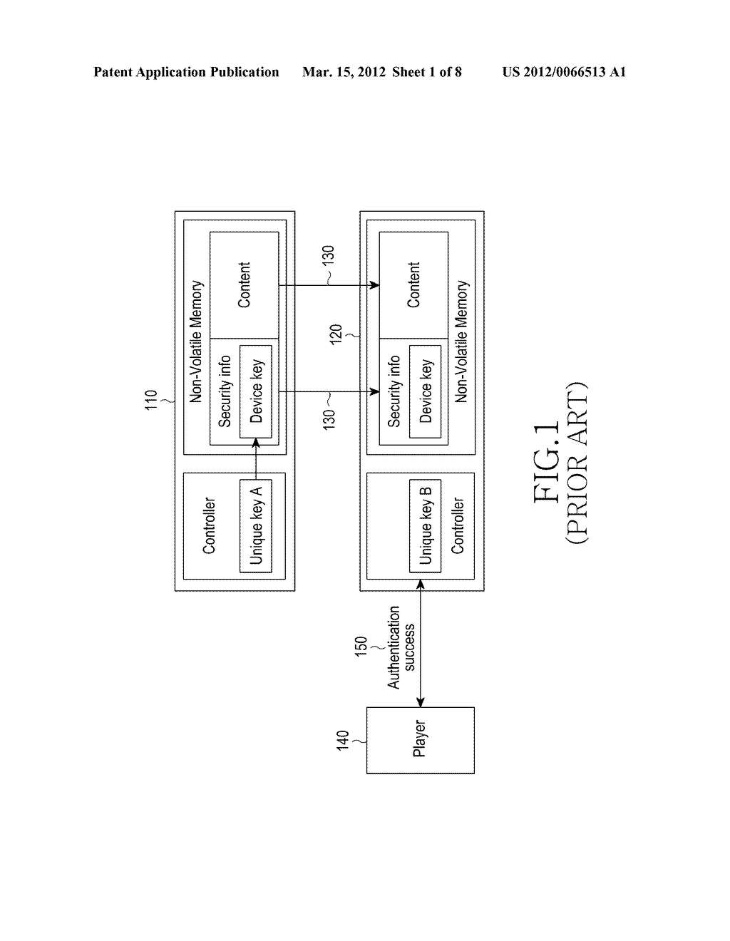 METHOD AND APPARATUS FOR AUTHENTICATING A NON-VOLATILE MEMORY DEVICE - diagram, schematic, and image 02