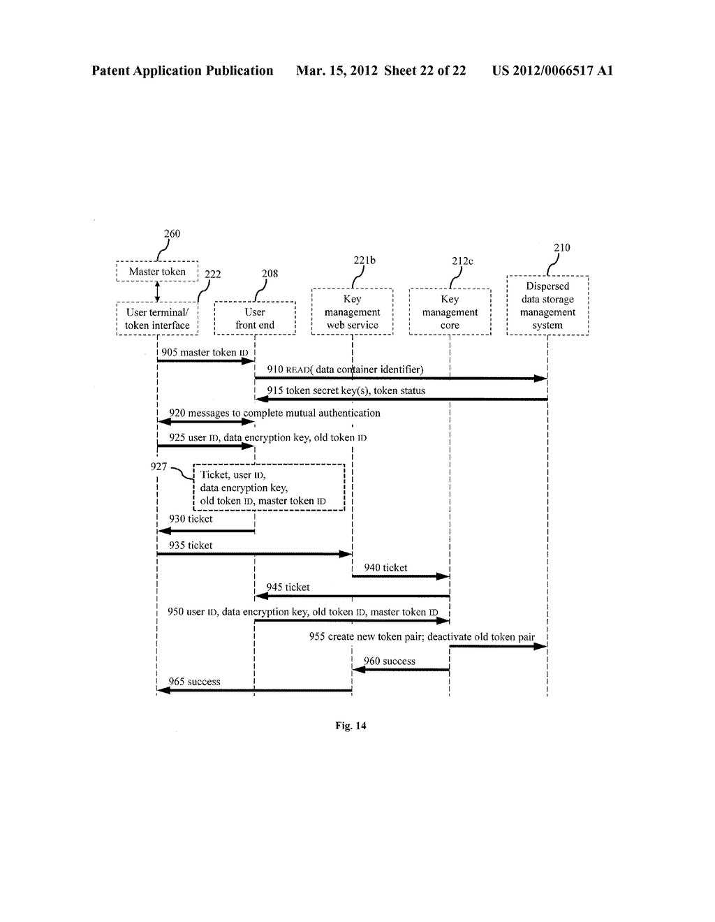DISPERSED SECURE DATA STORAGE AND RETRIEVAL - diagram, schematic, and image 23