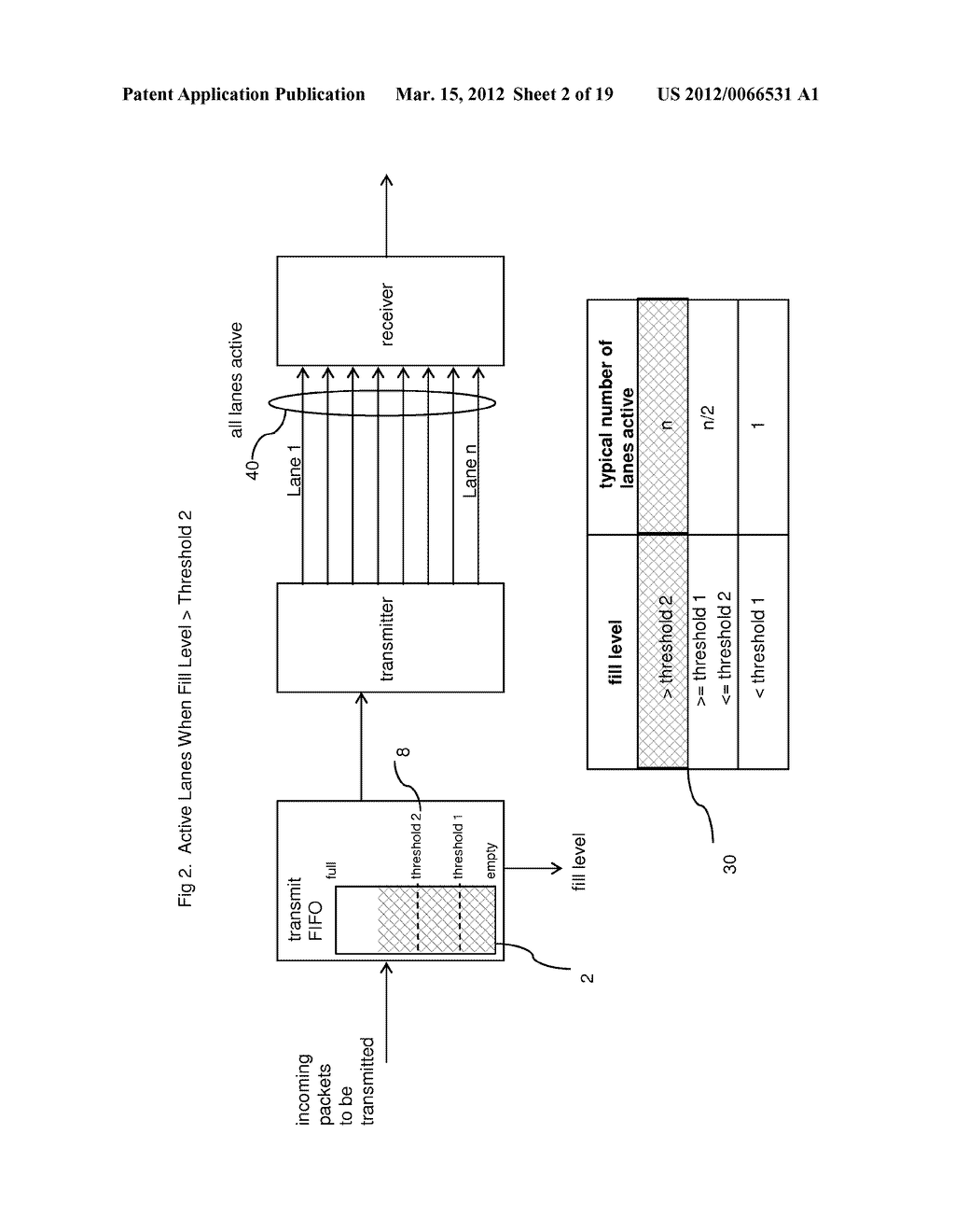 METHOD AND APPARATUS FOR ADAPTIVE POWER CONTROL IN A MULTI-LANE     COMMUNICATION CHANNEL - diagram, schematic, and image 03
