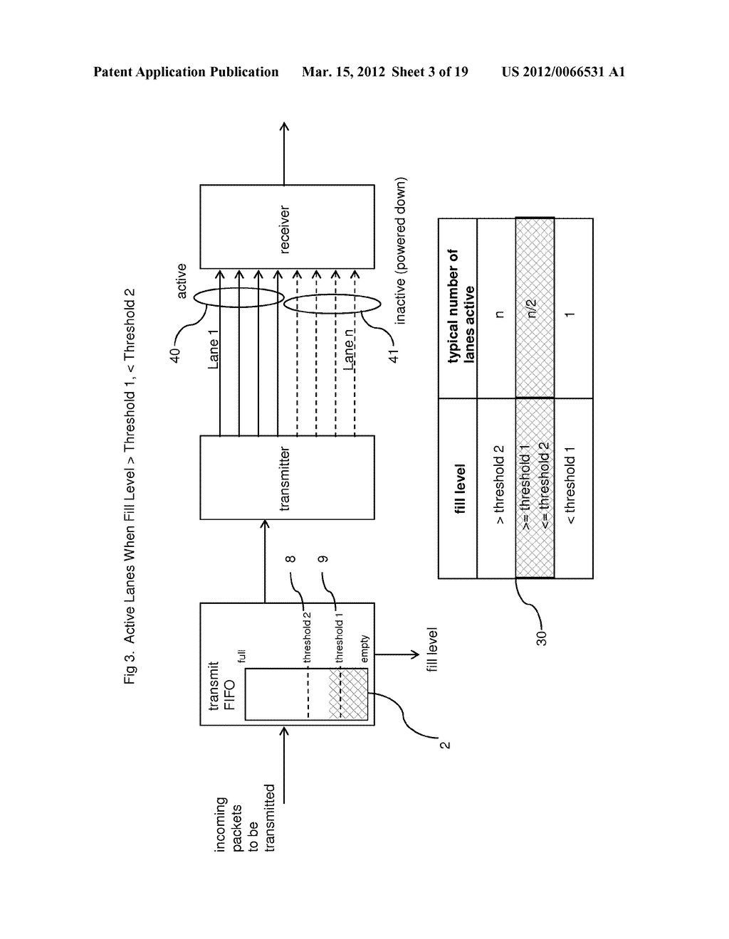 METHOD AND APPARATUS FOR ADAPTIVE POWER CONTROL IN A MULTI-LANE     COMMUNICATION CHANNEL - diagram, schematic, and image 04