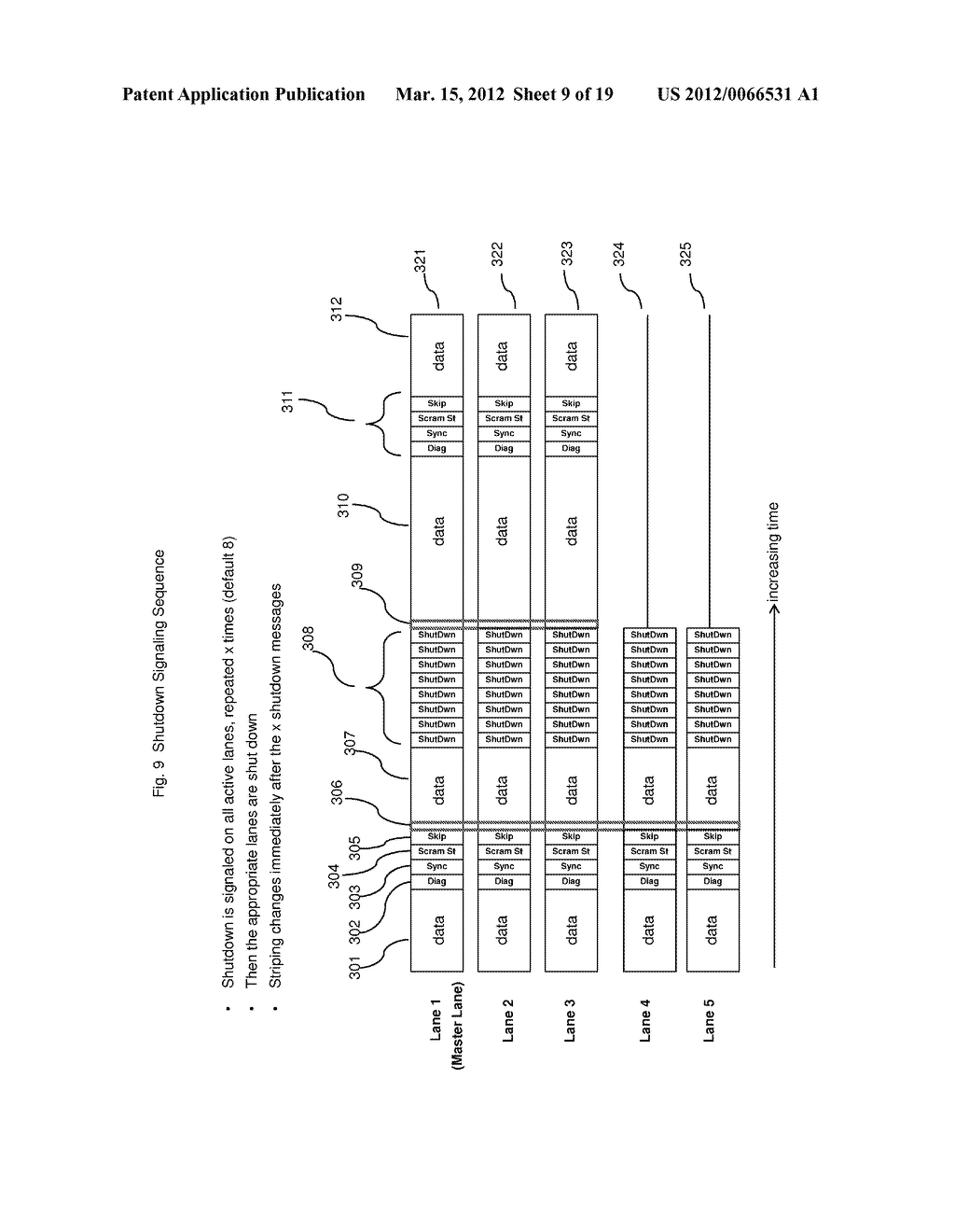 METHOD AND APPARATUS FOR ADAPTIVE POWER CONTROL IN A MULTI-LANE     COMMUNICATION CHANNEL - diagram, schematic, and image 10