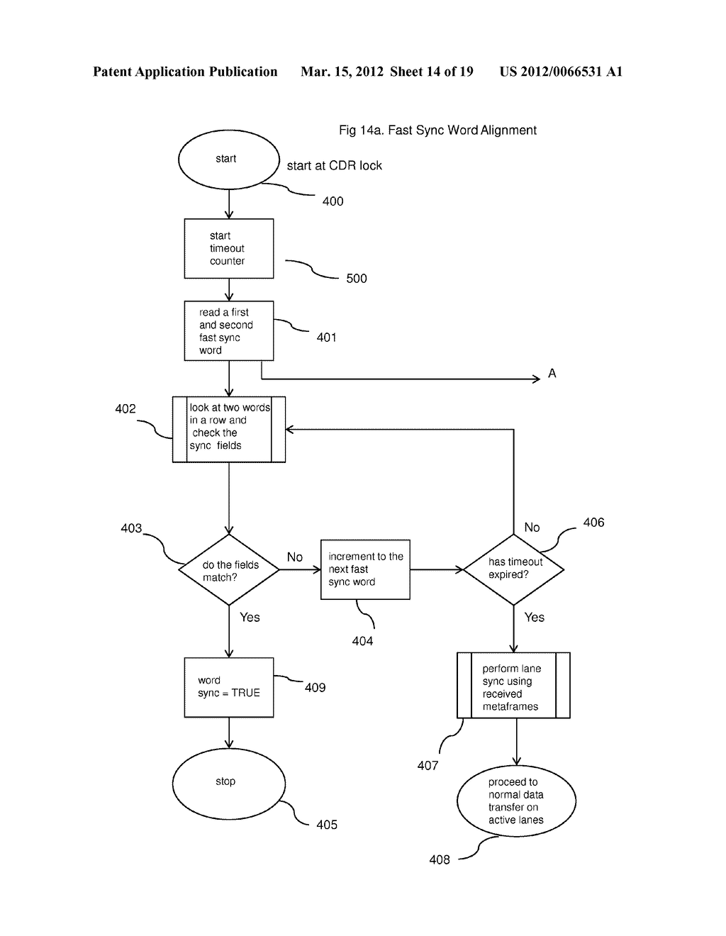 METHOD AND APPARATUS FOR ADAPTIVE POWER CONTROL IN A MULTI-LANE     COMMUNICATION CHANNEL - diagram, schematic, and image 15