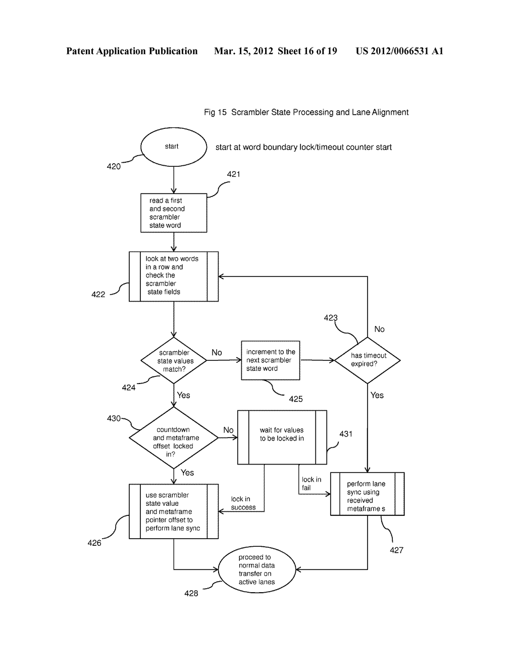 METHOD AND APPARATUS FOR ADAPTIVE POWER CONTROL IN A MULTI-LANE     COMMUNICATION CHANNEL - diagram, schematic, and image 17