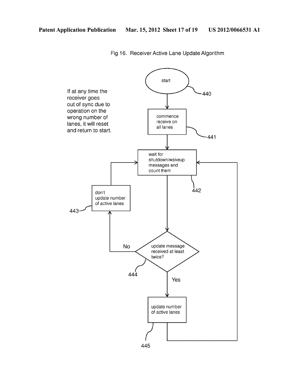 METHOD AND APPARATUS FOR ADAPTIVE POWER CONTROL IN A MULTI-LANE     COMMUNICATION CHANNEL - diagram, schematic, and image 18