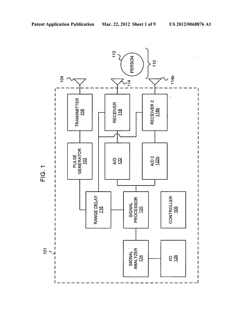Control of an electronic apparatus using micro-impulse radar - diagram, schematic, and image 02