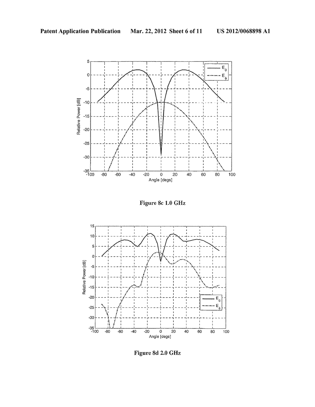 compact ultra wide band antenna for transmission and reception of rh patentsencyclopedia com
