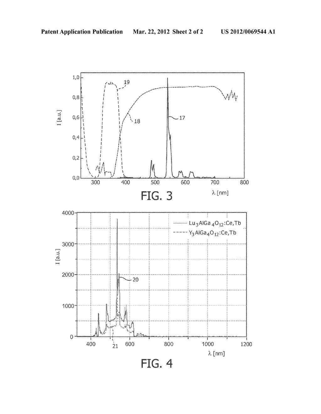 LIGHT-EMITTING DEVICE WITH A LUMINESCENT MEDIUM, CORRESPONDING LIGHTING     SYSTEM COMPRISING THE LIGHT-EMITTING DEVICE AND CORRESPONDING LUMINESCENT     MEDIUM - diagram, schematic, and image 03