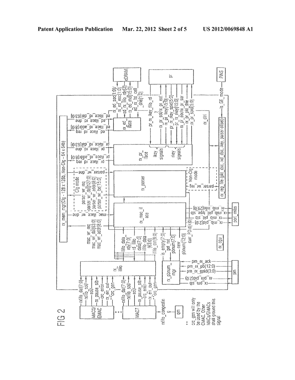 Data Port Diagram Trusted Wiring Fast Ethernet Configurable And Gigabit